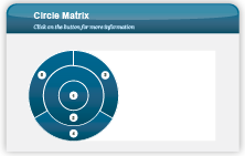 Adobe Captivate 2019 - Lerninteraktionen - Circle Matrix