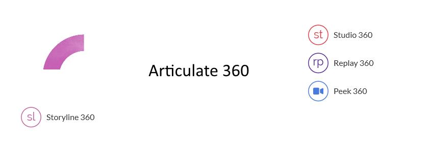 Articulate 360 - die Tools