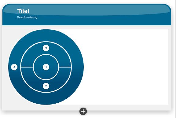 Adobe Presenter - Circle Matrix Interaktion