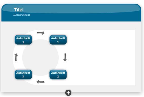 Adobe Presenter - Process Circle Interaktion