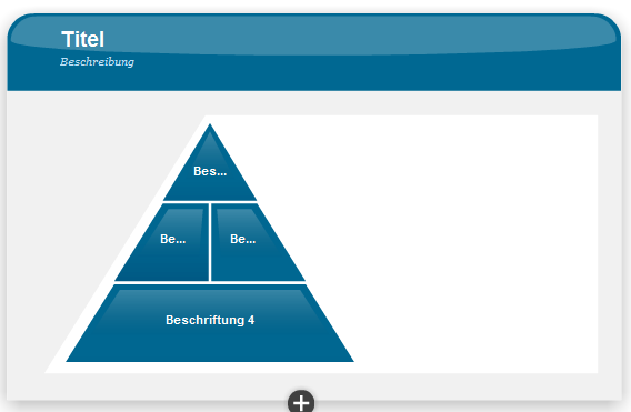 Adobe Presenter - Pyramid Matrix Interaktion